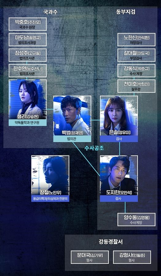 [تصویر:  524px_Investigation_Couple_Season_2_chart.jpg]