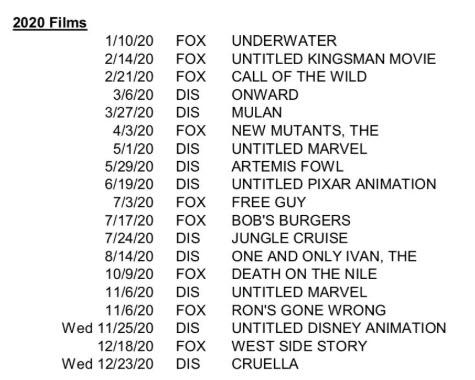 لیست فیلم های 2020 _ والت دیزنی