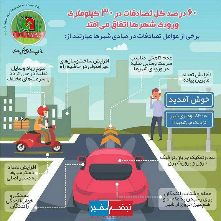 چرا بیشتر تصادفات در ۳۰ کیلومتری ورودی شهرها اتفاق میافتد؟
