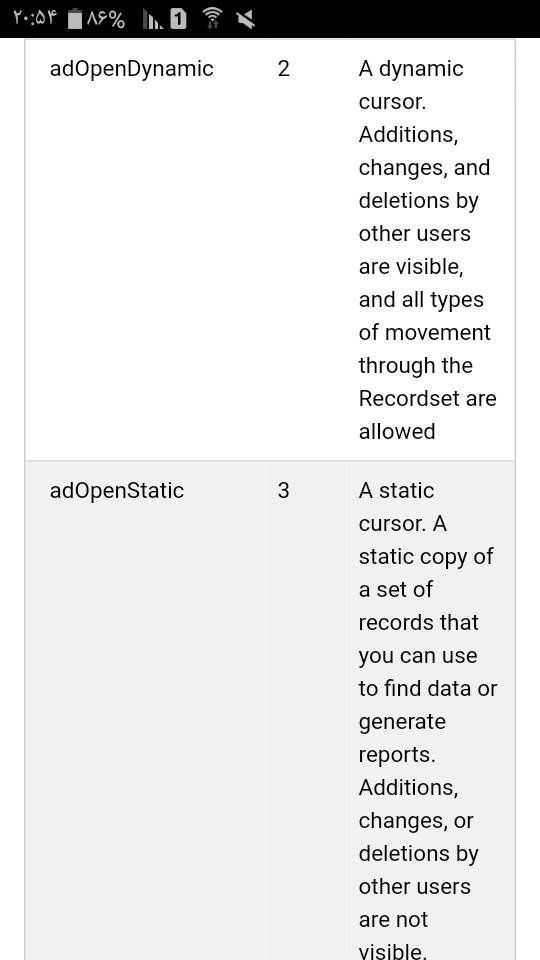 برچسب Recordset - کاربرد VBA در اکسس ( Access Programming )